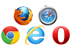 Soporte Cross-Browser