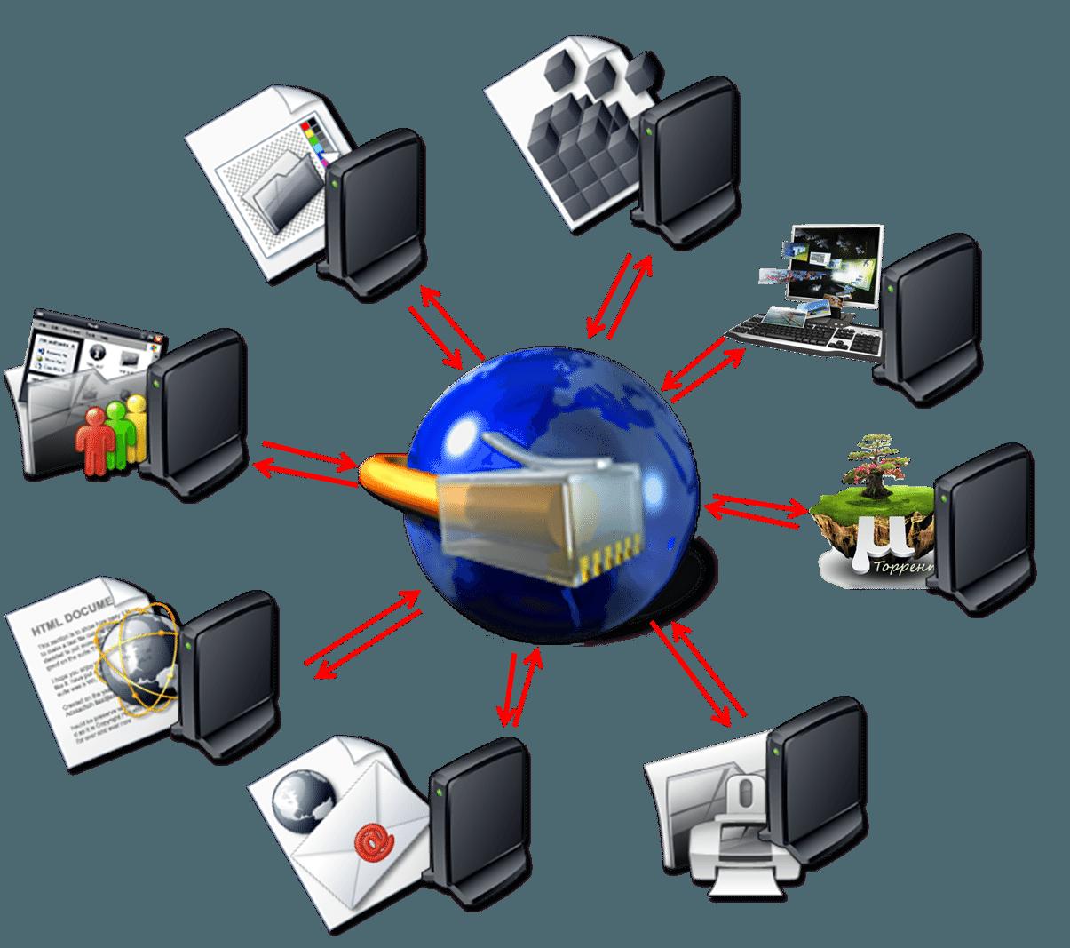 sistemasdistribuidos